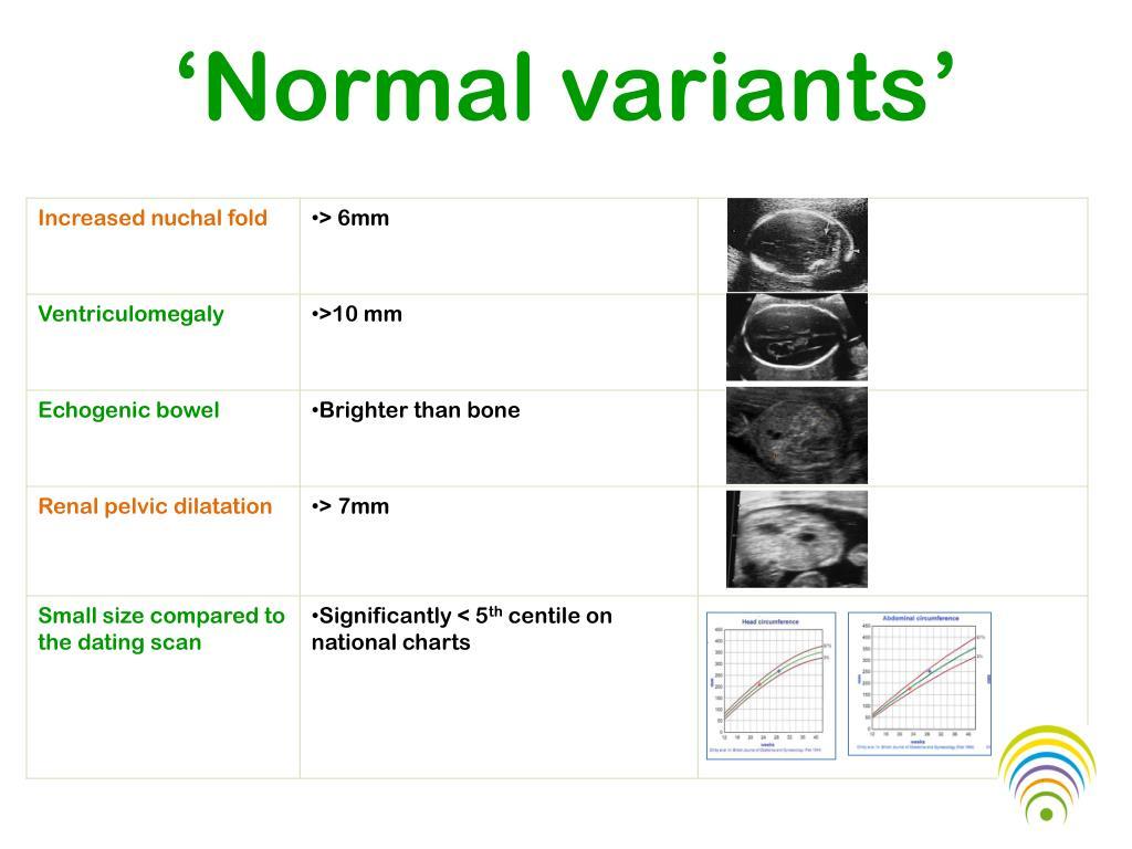 'Normal variants'