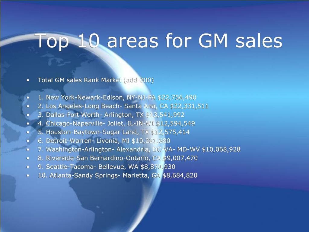 Top 10 areas for GM sales
