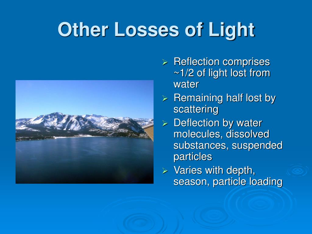 Other Losses of Light