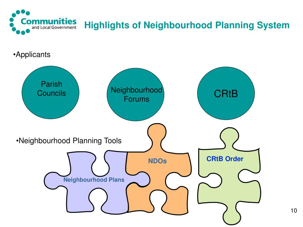 Highlights of Neighbourhood Planning System