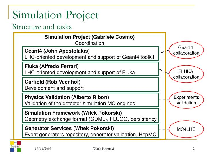 Simulation project structure and tasks l.jpg