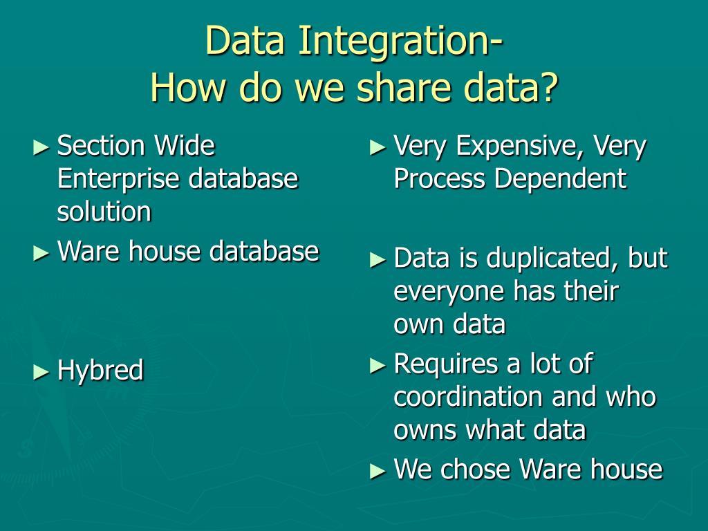 Section Wide Enterprise database solution