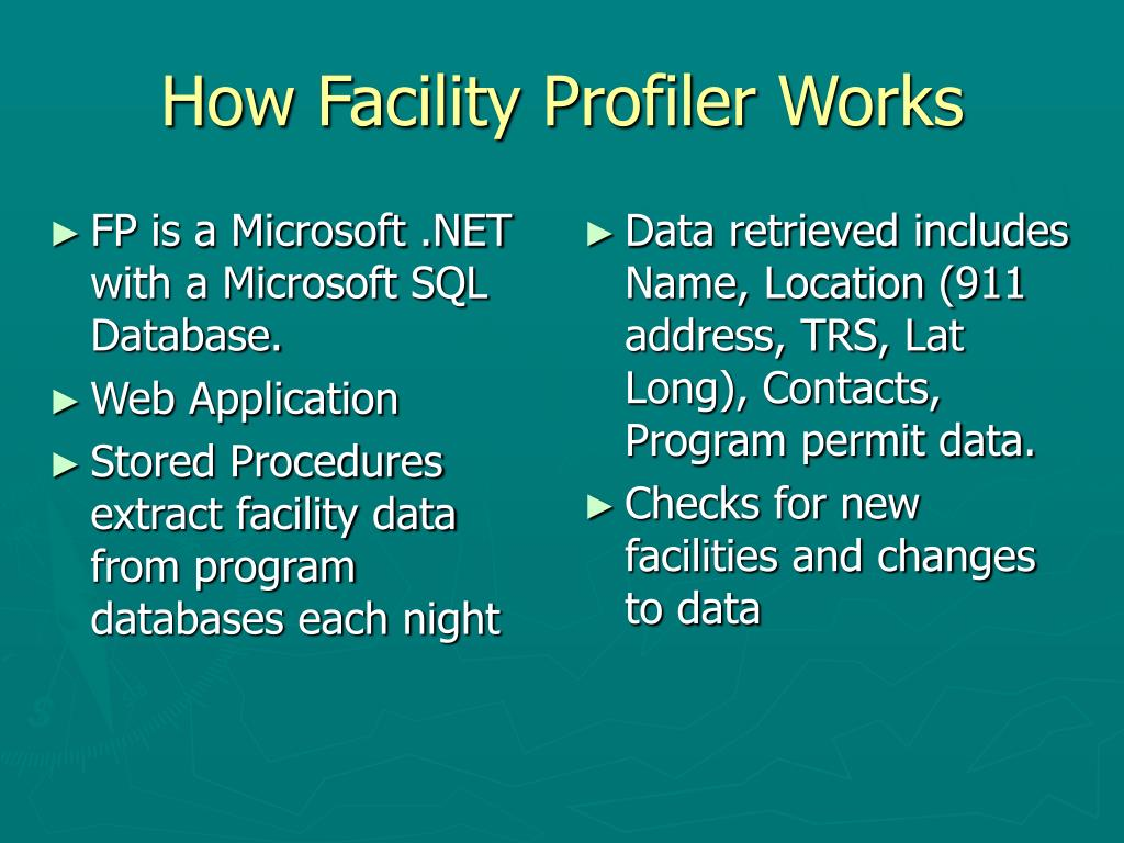 FP is a Microsoft .NET with a Microsoft SQL Database.