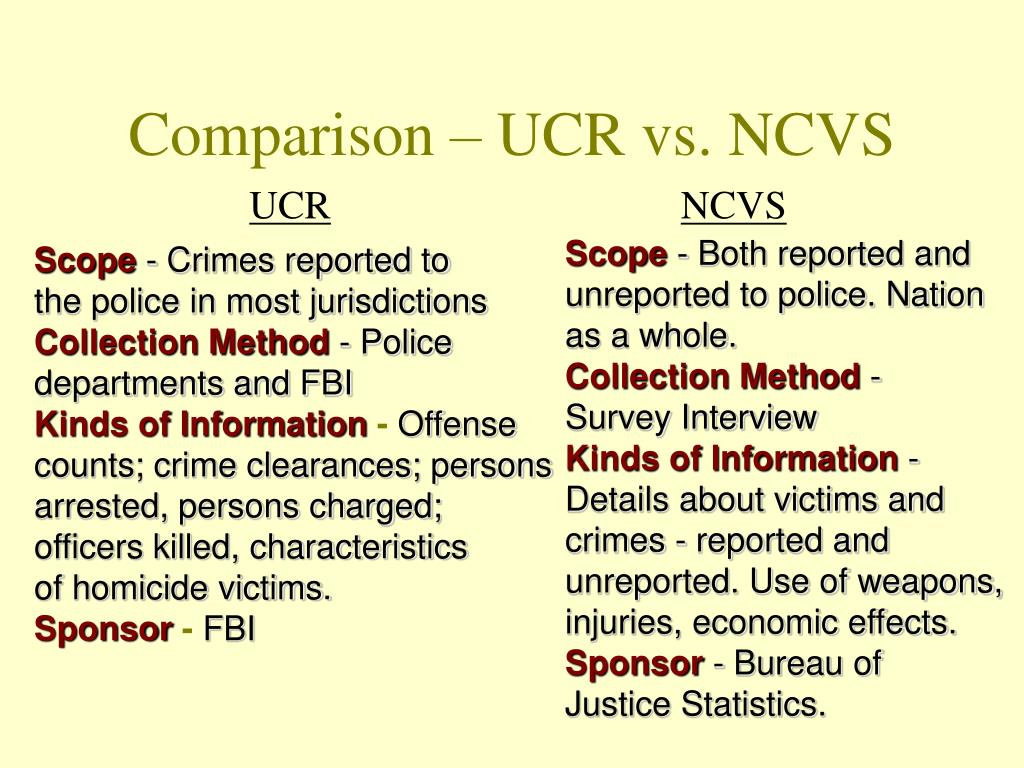 Comparison – UCR vs. NCVS