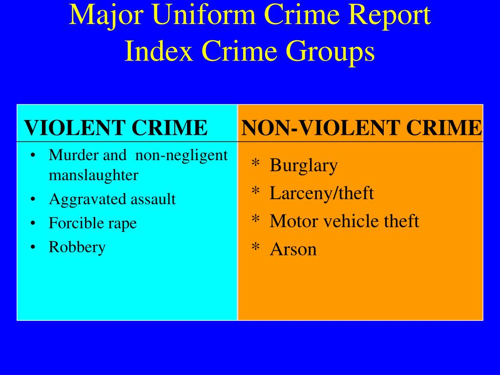 Major Uniform Crime Report Index Crime Groups