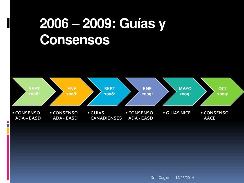 2006 – 2009: Guías y Consensos