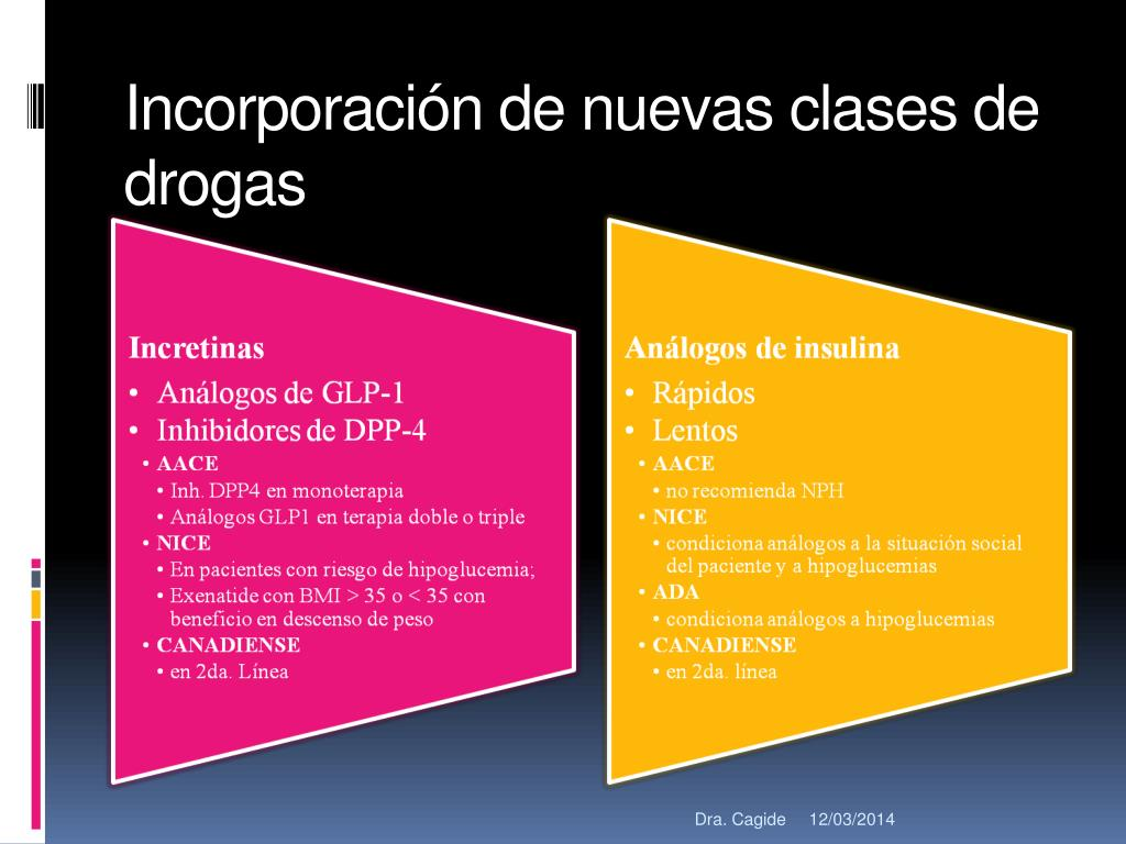Incorporación de nuevas clases de drogas