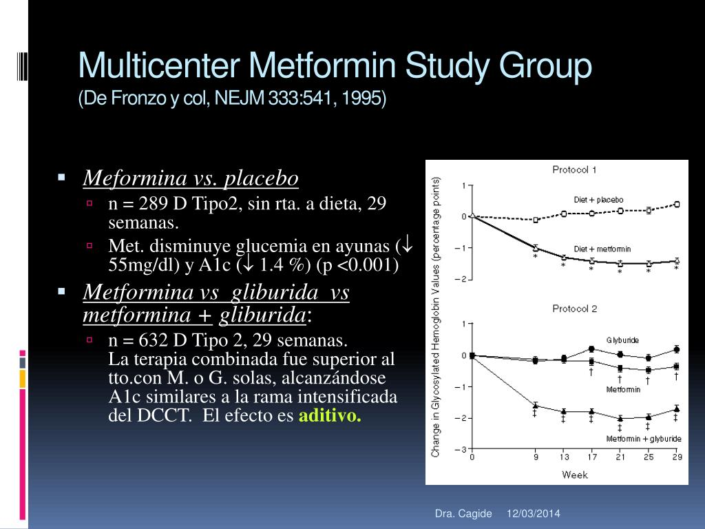 Multicenter Metformin Study Group