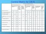 control matrix for oe s