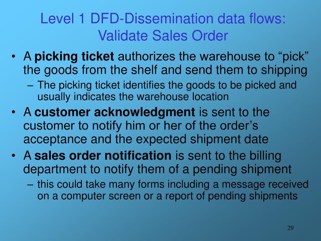 Level 1 DFD-Dissemination data flows: