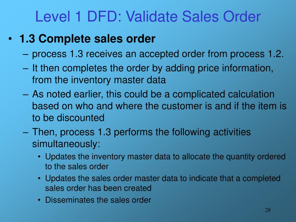Level 1 DFD: Validate Sales Order