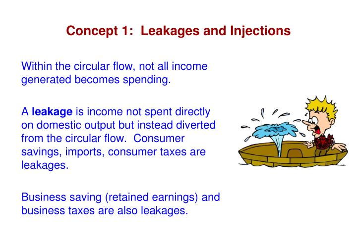 Concept 1 leakages and injections