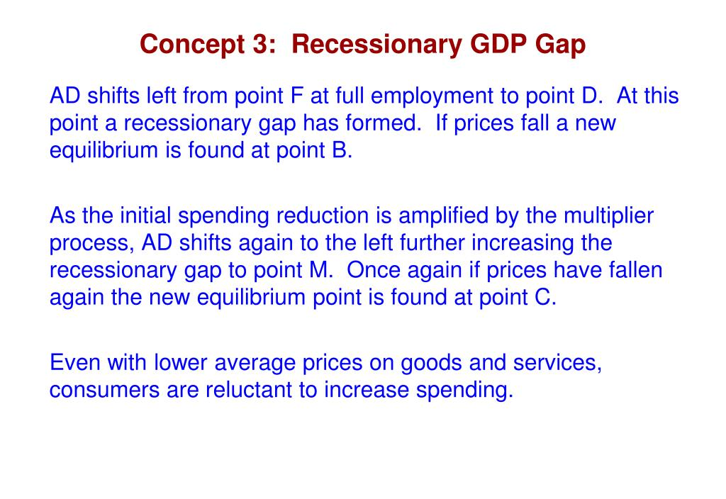 Concept 3:  Recessionary GDP Gap