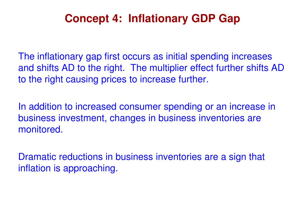 Concept 4:  Inflationary GDP Gap