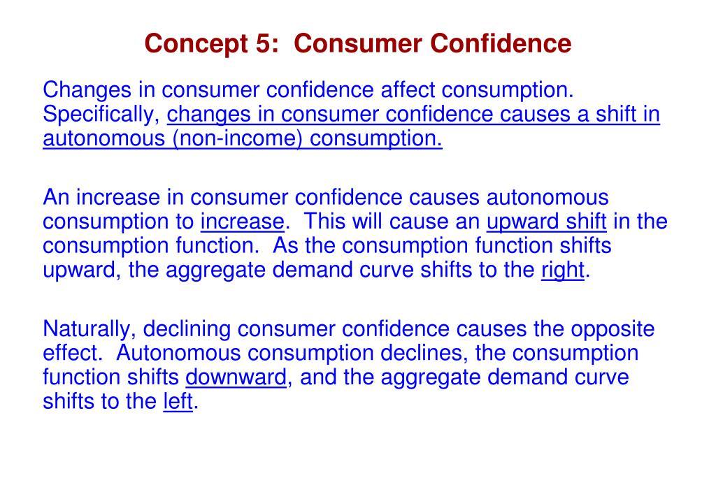 Concept 5:  Consumer Confidence