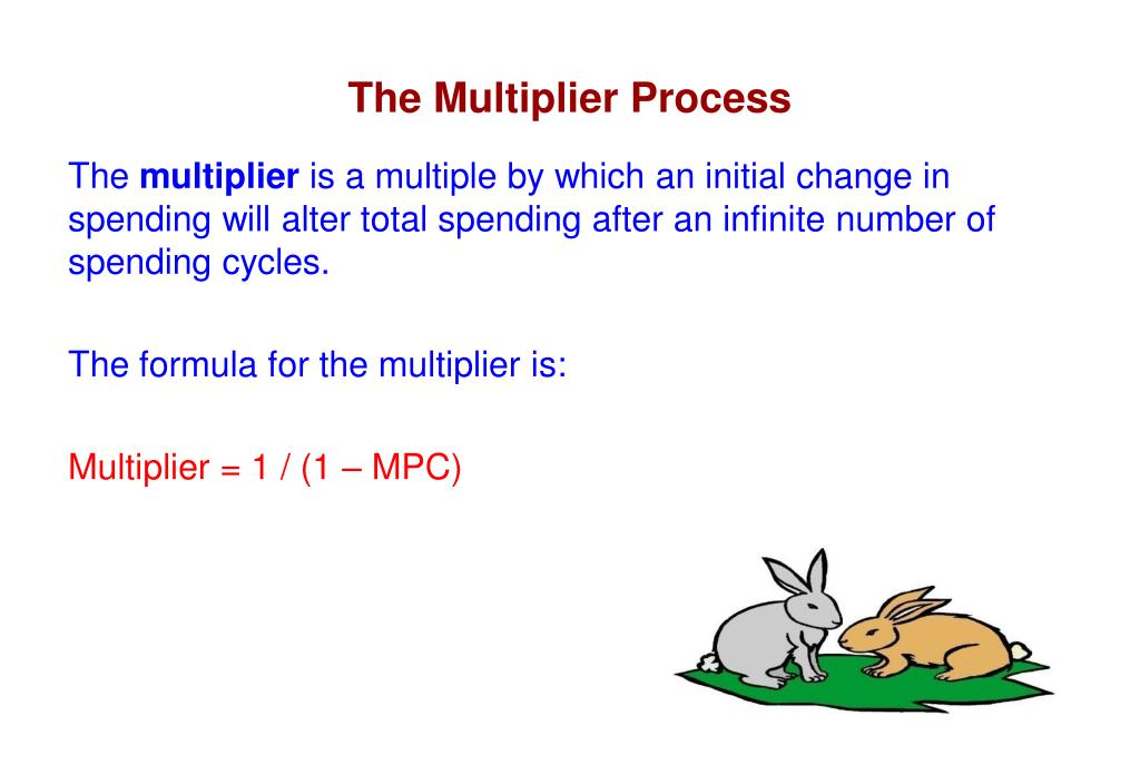 The Multiplier Process