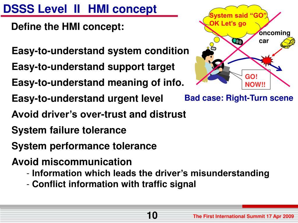 DSSS Level  II