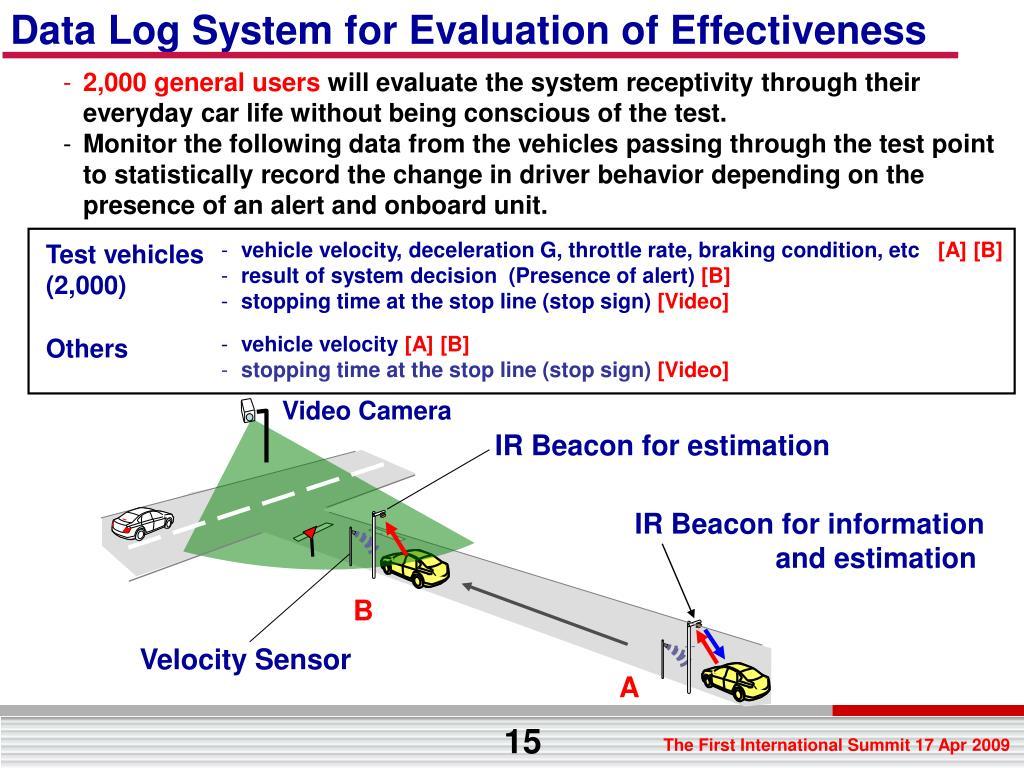 Data Log System for Evaluation of Effectiveness