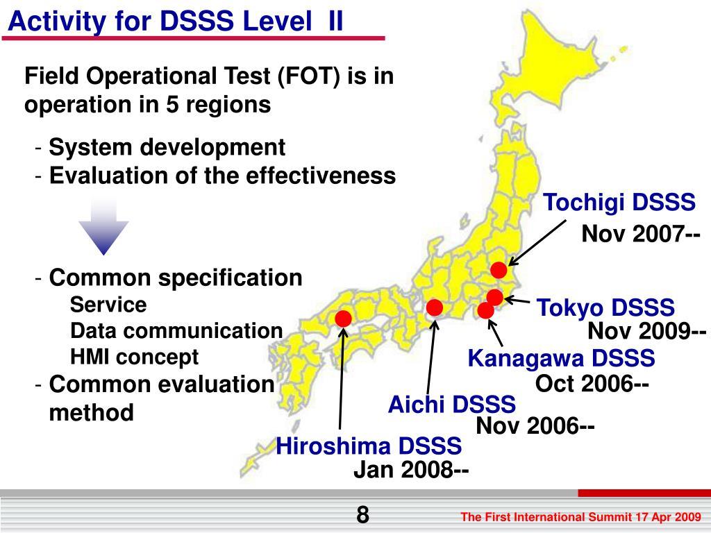 Activity for DSSS Level