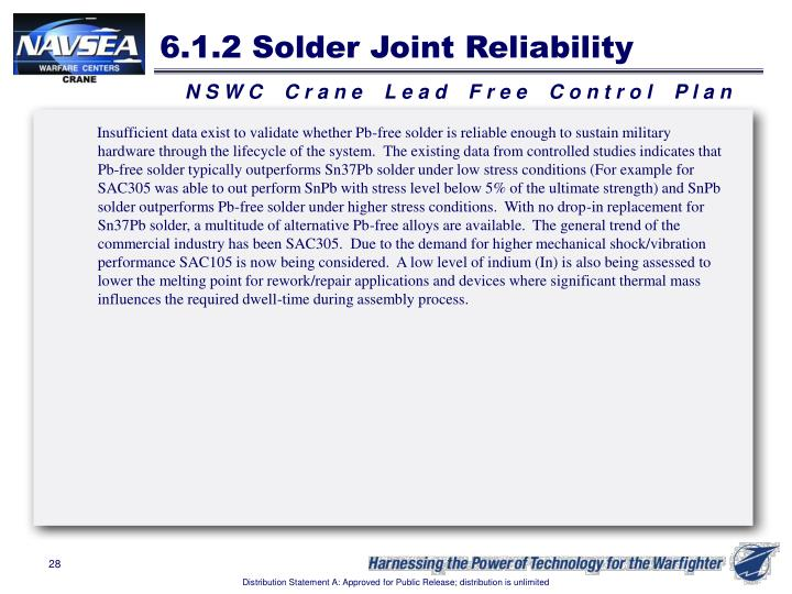 6.1.2 Solder Joint Reliability