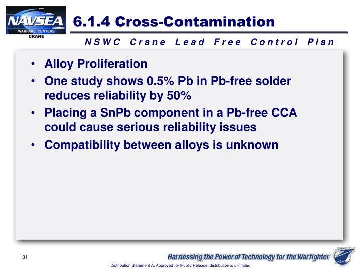 6.1.4 Cross-Contamination