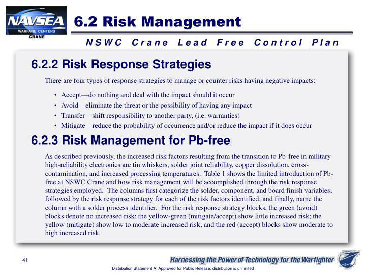 6.2 Risk Management