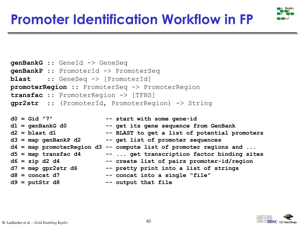 Promoter Identification Workflow in FP