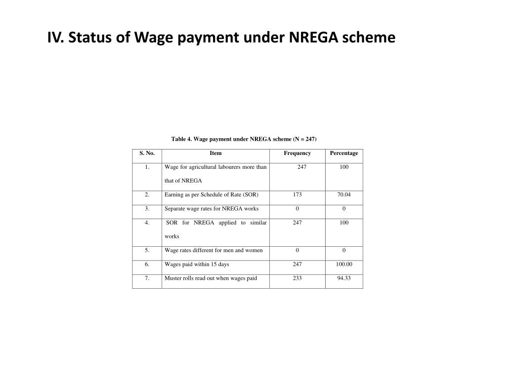 IV. Status of Wage payment under NREGA scheme