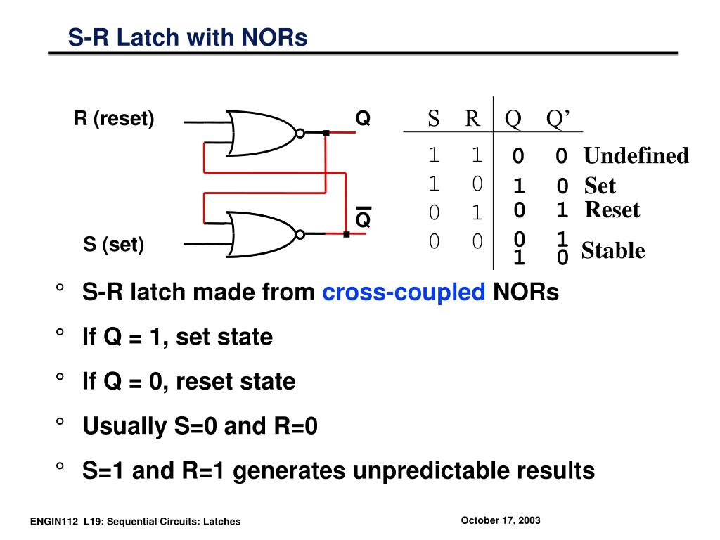 S-R Latch with NORs