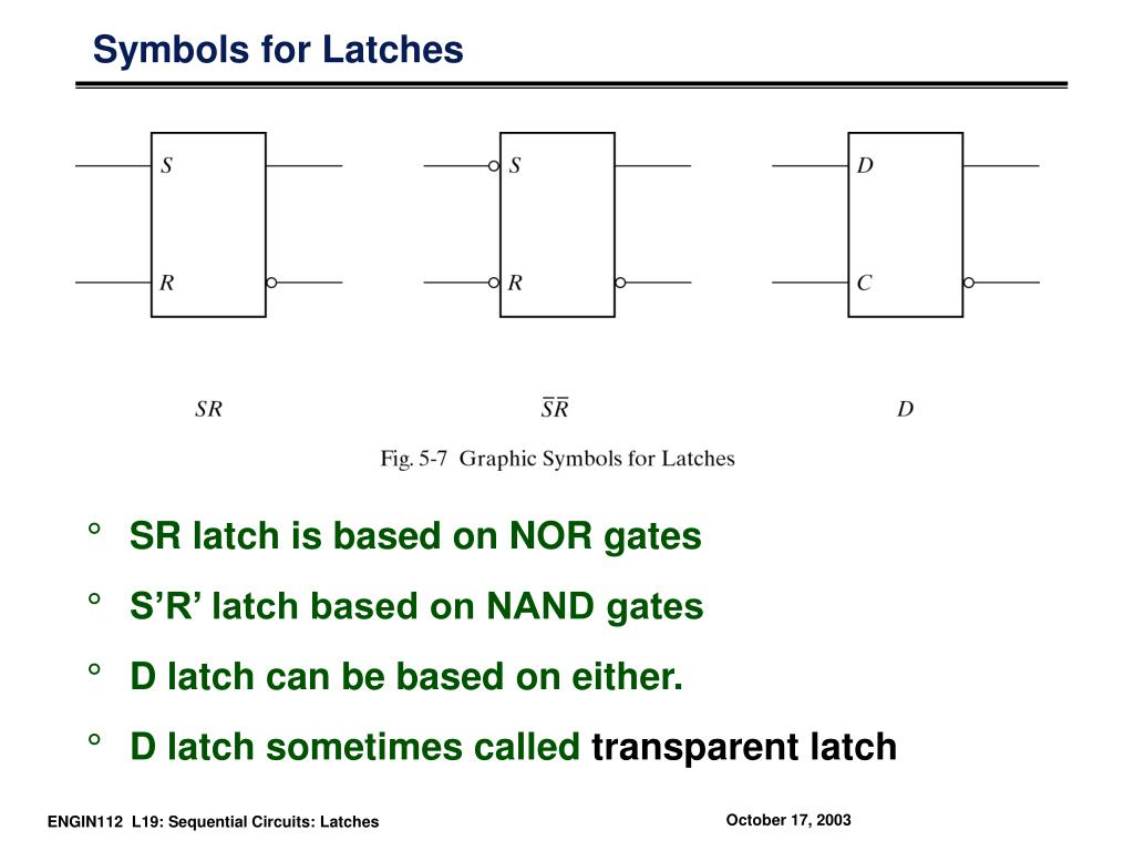 Symbols for Latches