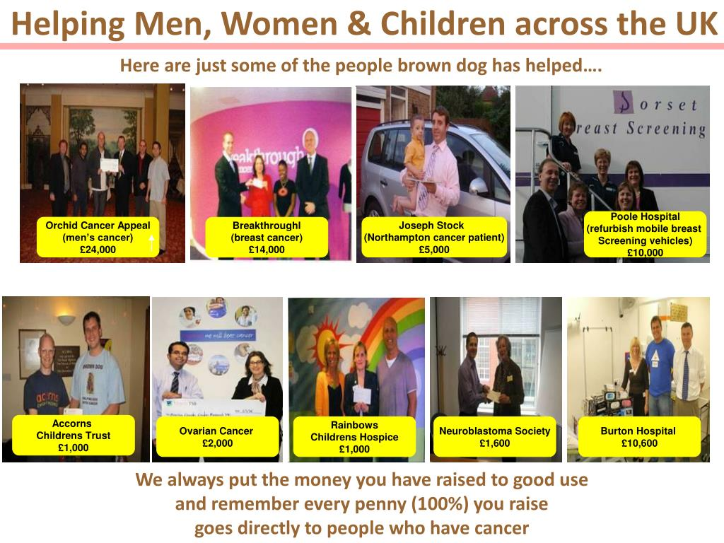 Helping Men, Women & Children across the UK