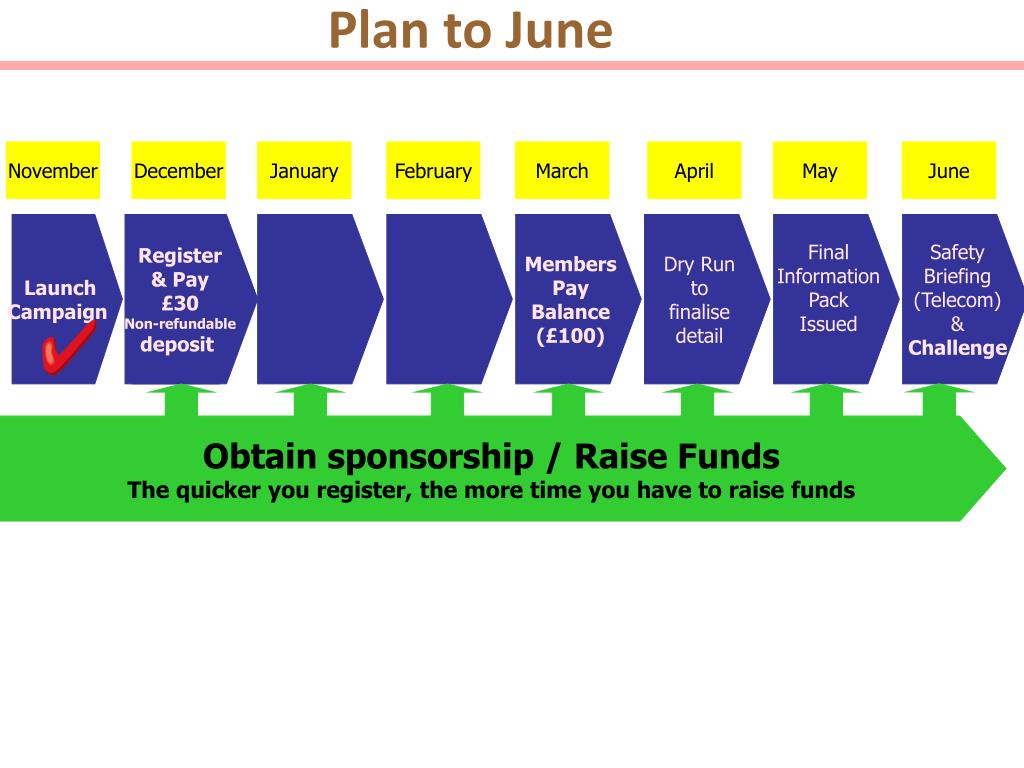 Plan to June