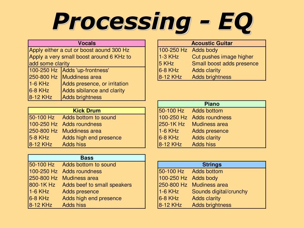 Processing - EQ