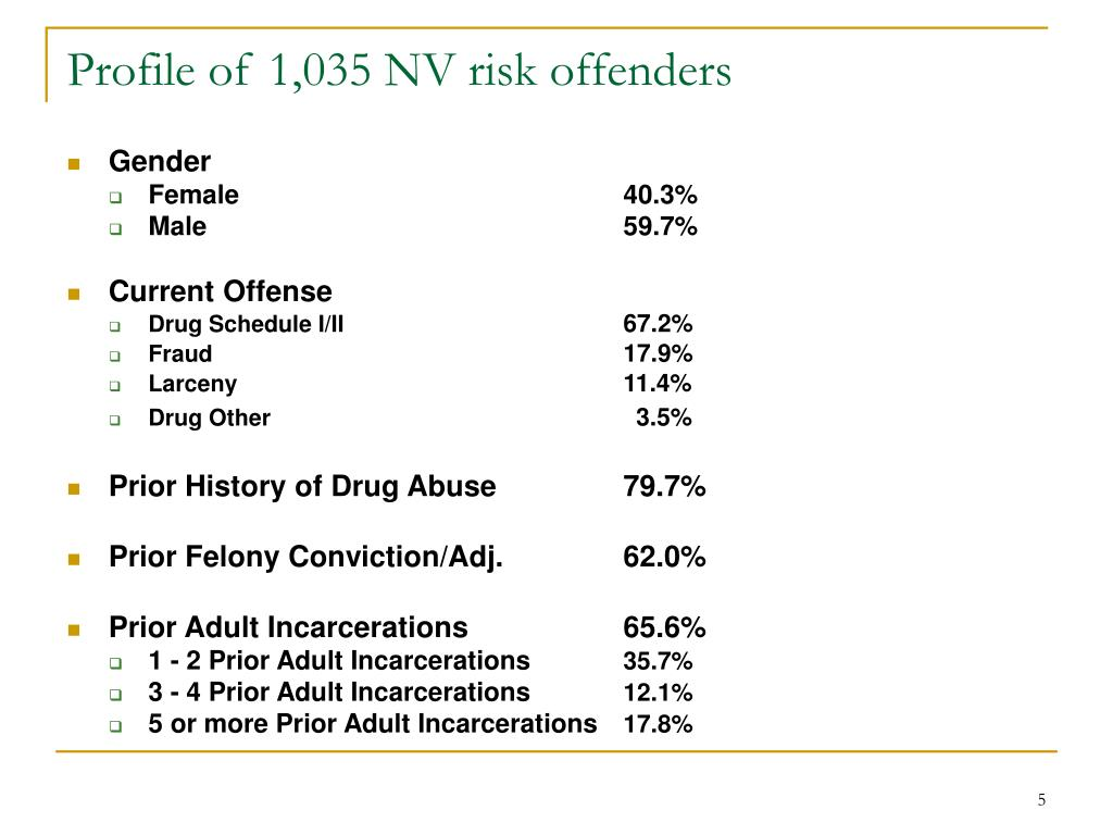 Profile of 1,035 NV risk offenders