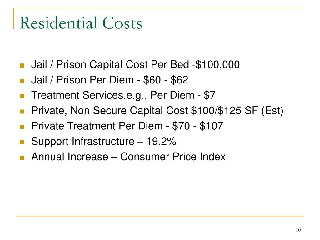 Residential Costs