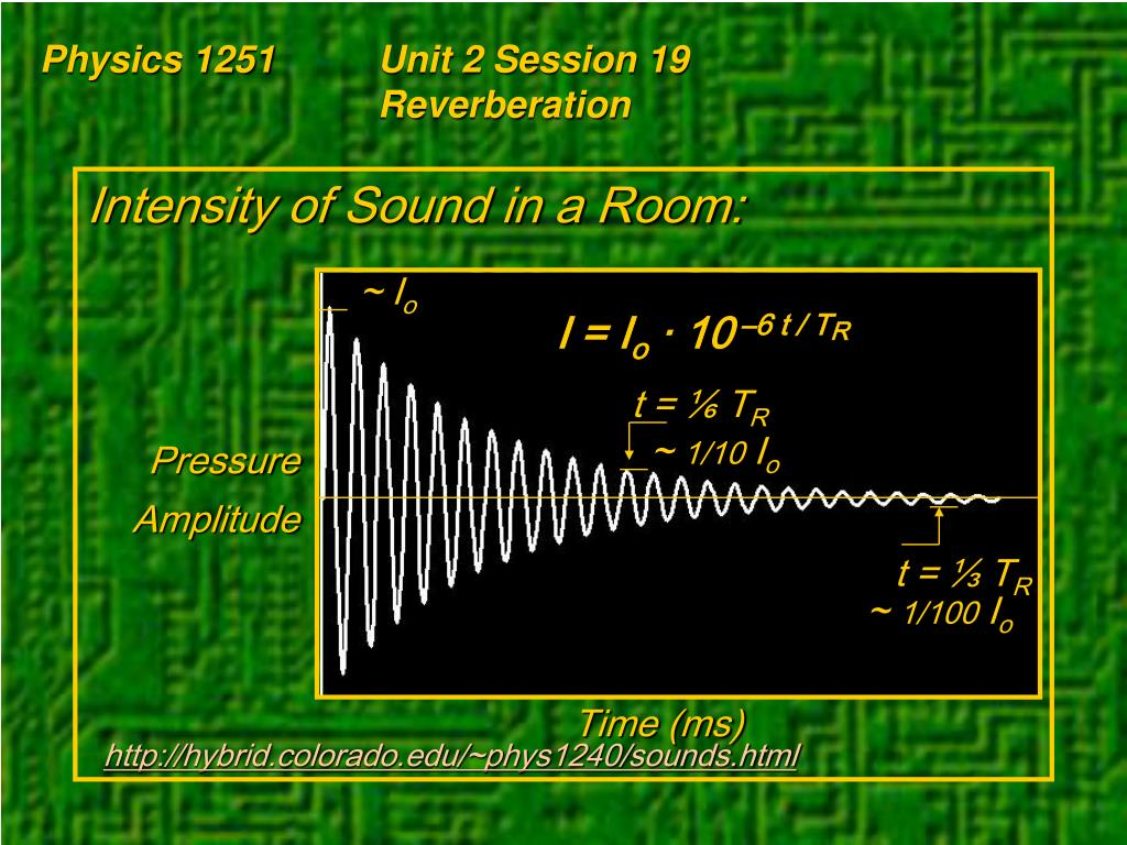 Physics 1251Unit 2 Session 19Reverberation