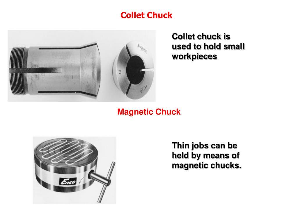 Collet Chuck