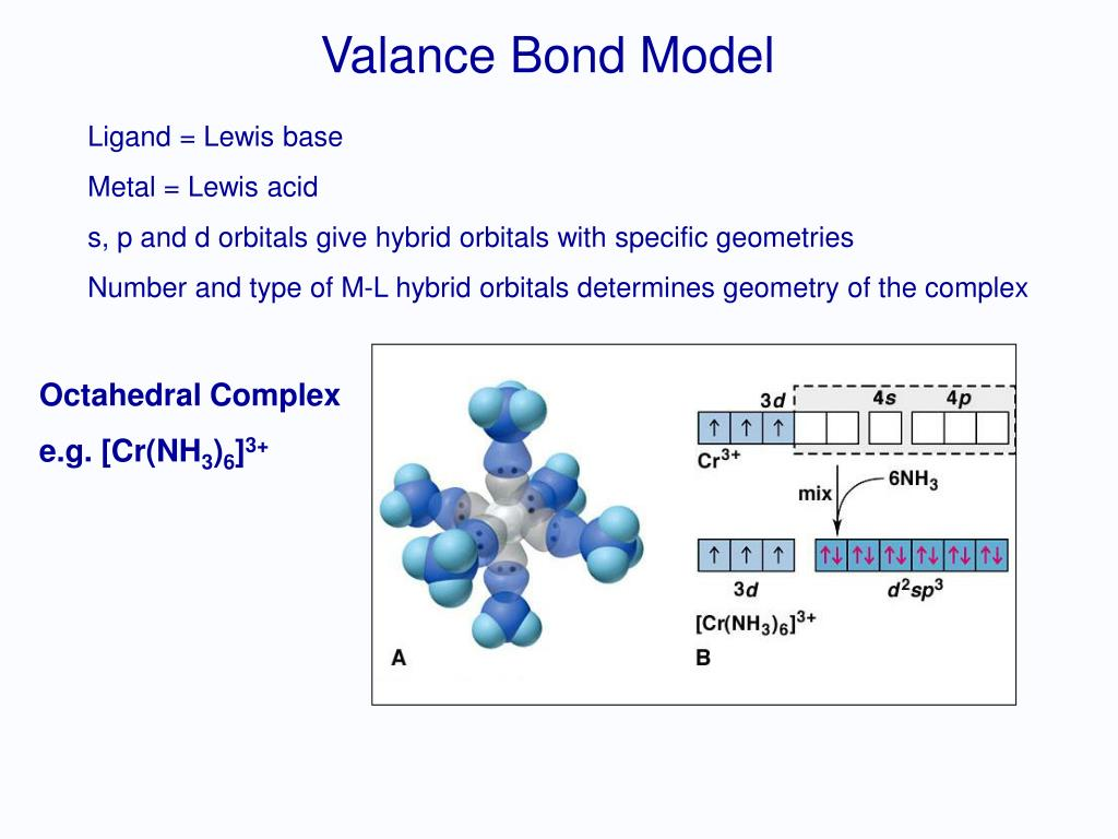 limitations of crystal field theory pdf