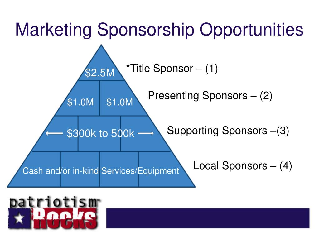 marketing and sponsorship Brand partnership, sponsorship and activation agency based in los angeles and london we connect high-profile properties and projects with high-end brands.