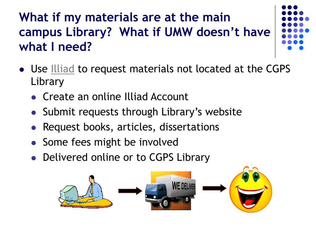 What if my materials are at the main campus Library?  What if UMW doesn't have what I need?