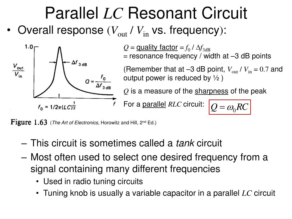 Parallel Resonant Circuit Resistance Resonance In Rlc Series Ac Circuits Tutorial Phasors And Ppt Lc Powerpoint Presentation