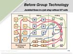 before group technology