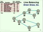 line balancing green grass inc