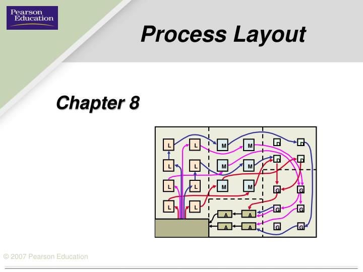 Process layout l.jpg