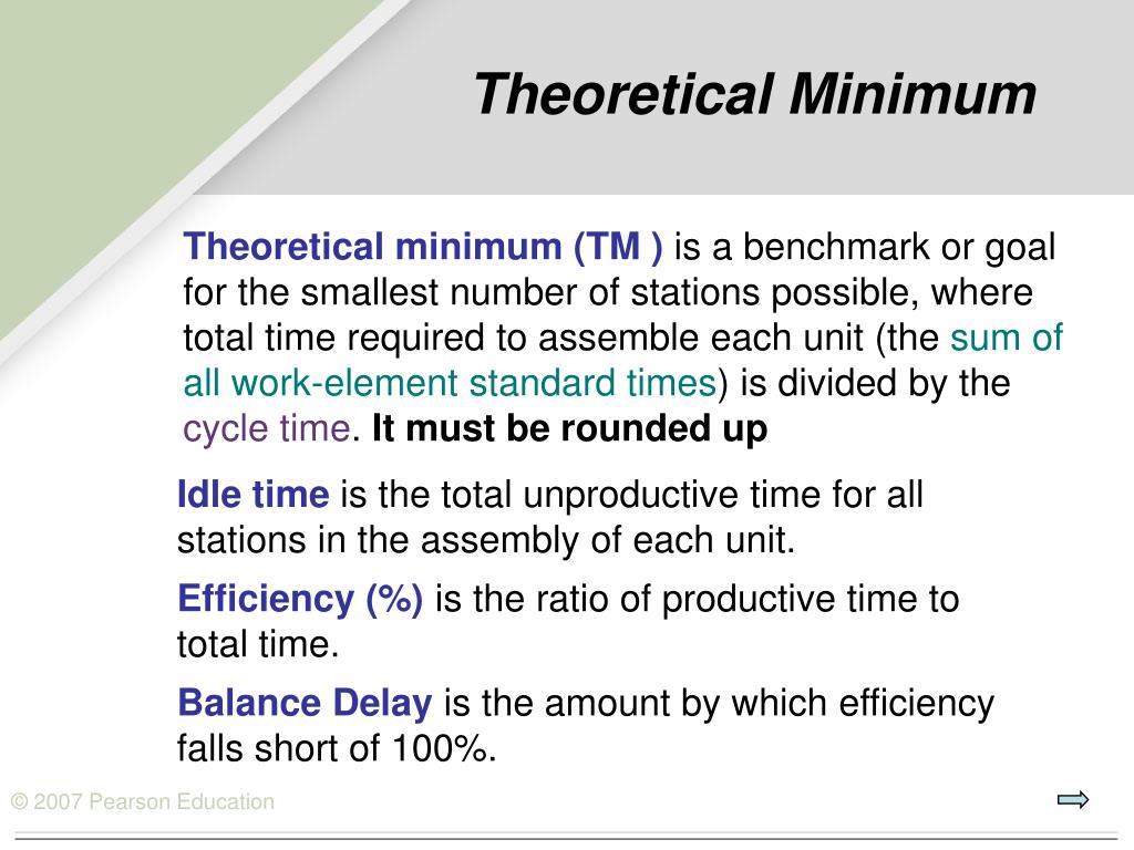 Theoretical Minimum