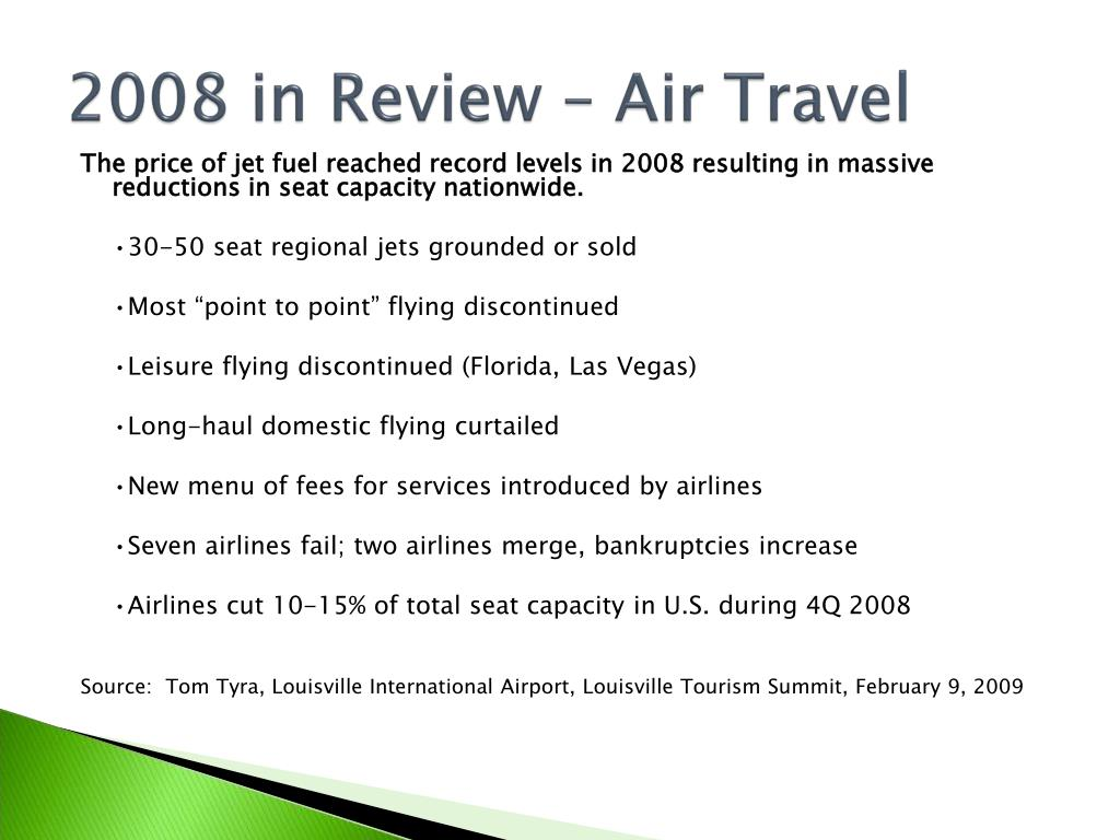 2008 in Review – Air Travel