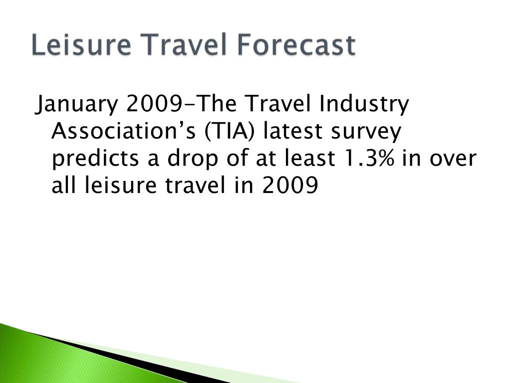 January 2009-The Travel Industry Association's (TIA) latest survey predicts a drop of at least 1.3% in over all leisure travel in 2009
