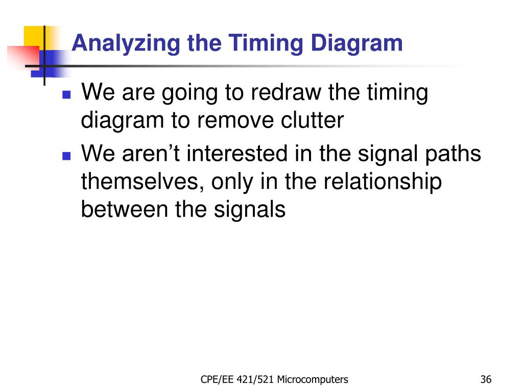 We are going to redraw the timing diagram to remove clutter