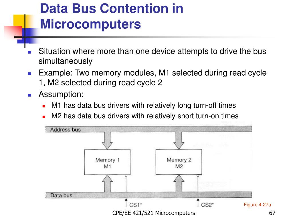 Data Bus Contention in Microcomputers