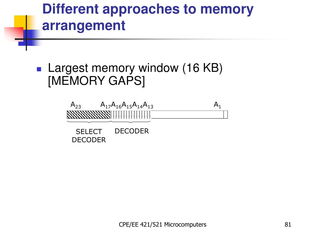 Largest memory window (16 KB)